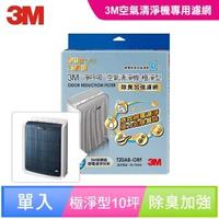 【N95口罩濾淨原理】3M 極淨型10坪清淨機專用除臭加強濾網(T20AB-ORF)