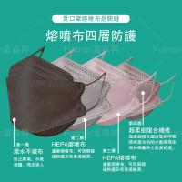 【久富餘】4D立體4層防護KF94醫療口罩10片/盒x2(單片獨立包裝黑鑽石)