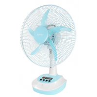 【KINYO】充電式電風扇(CF-1401)