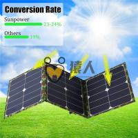 SUNPOWER 晶片 100W太陽能折疊包 單晶太陽能板 戶外充電包充電電腦手機充電--台灣精品!台灣熱門!