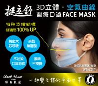 挺立舒★是平面也是立體口罩★支架口罩★醫療口罩★空氣曲線★雙鐵條專利設計★台灣製