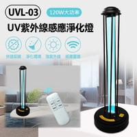 【IS】UVL-03 UV紫外線感應淨化燈(人體感應+遙控器)