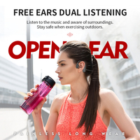 OPENEAR DUET 開放式氣傳導藍牙耳機