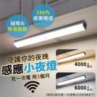 【無線USB充電】LED燈管 LED燈條 長條燈 磁吸燈 智能感應燈 走道燈 夜燈-20cm