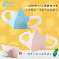 【YSH益勝軒】台灣製 幼幼1-4歲醫療3D立體口罩50入/盒(藍色.粉色兩色可選)