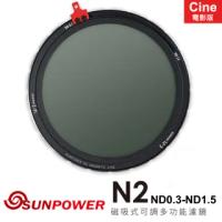 【SUNPOWER】N2 CINE ND0.3-ND1.5 磁吸式可調多功能濾鏡 電影版