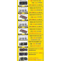 ✚◊▧免運 影馳 GTX1070TI 8G  GTX1080 名人堂 GTX980TI 6G直播遊戲顯卡