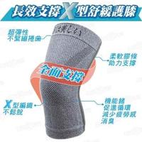 京美長效支撐X型舒緩護膝超值組