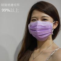 【東昇】平面醫用口罩 台灣製造 優美U-MED