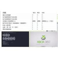 台中XBOX360改機脈衝自制系統,光碟機已經刷過 LT 2.0 / LT 3.0用到好 $ 1500