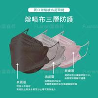 【久富餘】4D立體4層防護KF94醫療口罩10片/盒x1(單片獨立包裝黑鑽石)