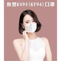 魚型KN95防護口罩(KF94)非醫用