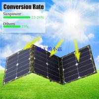 熱銷#SUNPOWER 晶片 100W太陽能折疊包 單晶太陽能板 戶外充電包充電電腦手機充電--寶充電器#848