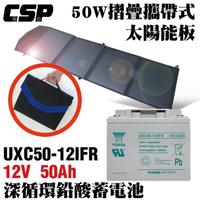 【CSP】太陽能板+深循環電池12V50W(可放置車頂 電池充電 野營 露營車UXC50-12IFR+SP-50)